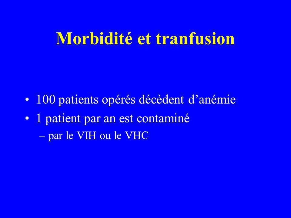 Morbidité et tranfusion 100 patients opérés décèdent danémie 1 patient par an est contaminé –par le VIH ou le VHC