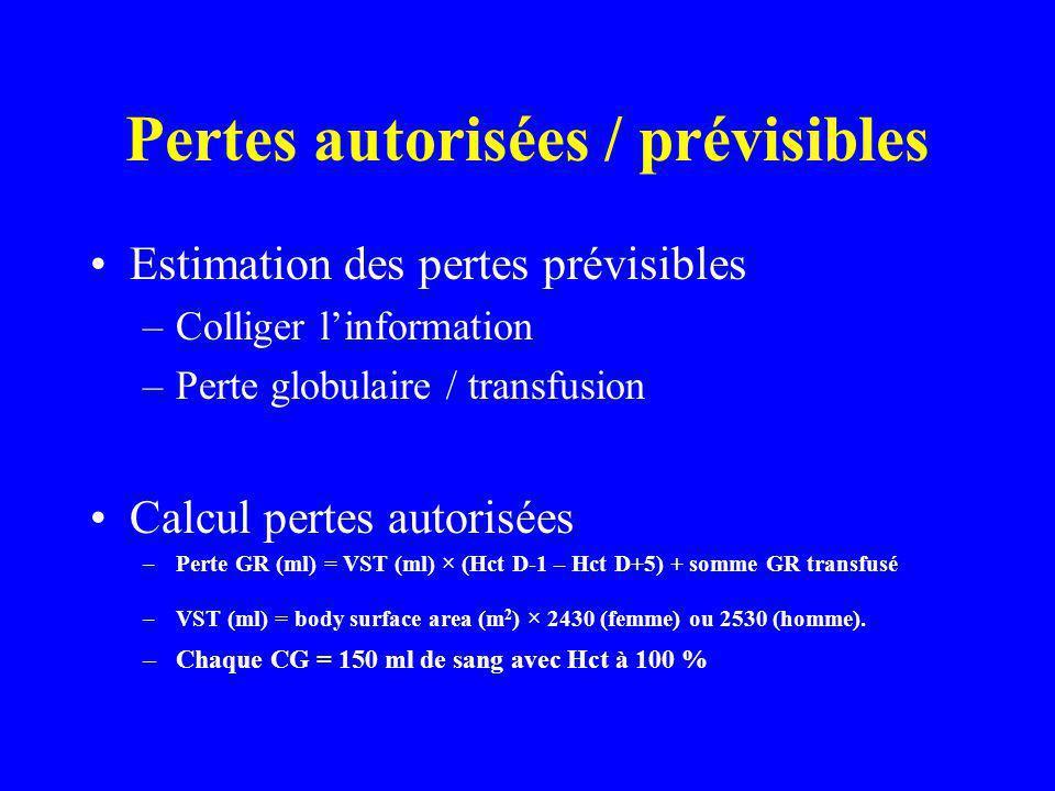 Pertes autorisées / prévisibles Estimation des pertes prévisibles –Colliger linformation –Perte globulaire / transfusion Calcul pertes autorisées –Perte GR (ml) = VST (ml) × (Hct D-1 – Hct D+5) + somme GR transfusé –VST (ml) = body surface area (m 2 ) × 2430 (femme) ou 2530 (homme).