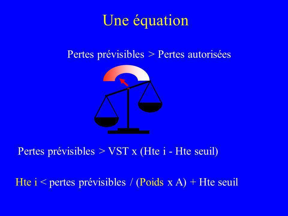 Une équation Pertes prévisibles > Pertes autorisées Pertes prévisibles > VST x (Hte i - Hte seuil) Hte i < pertes prévisibles / (Poids x A) + Hte seuil