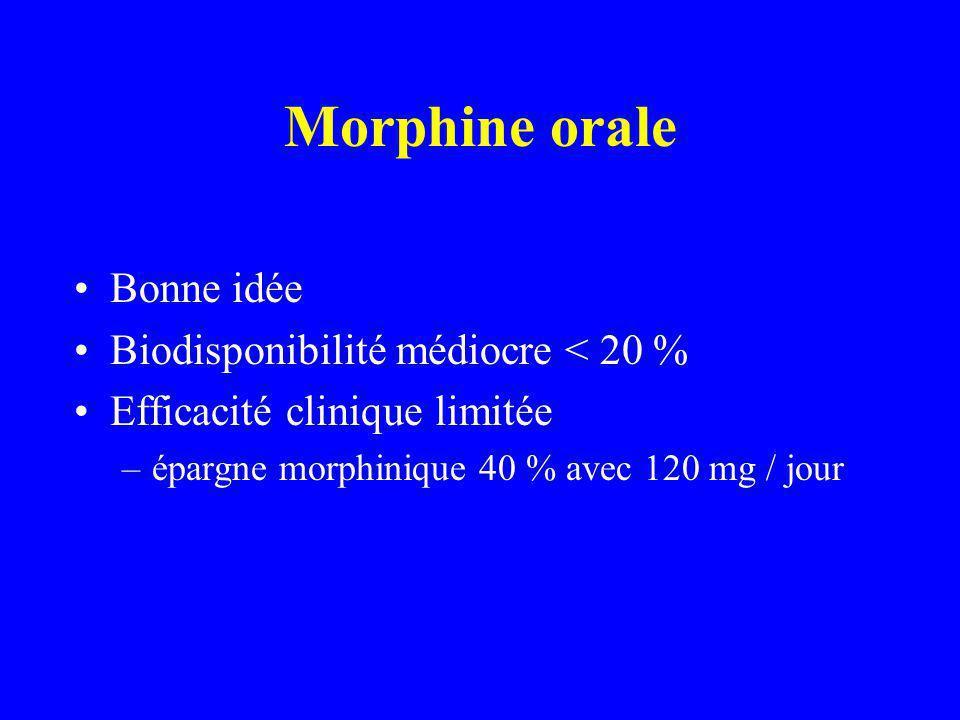 Morphine orale Bonne idée Biodisponibilité médiocre < 20 % Efficacité clinique limitée –épargne morphinique 40 % avec 120 mg / jour