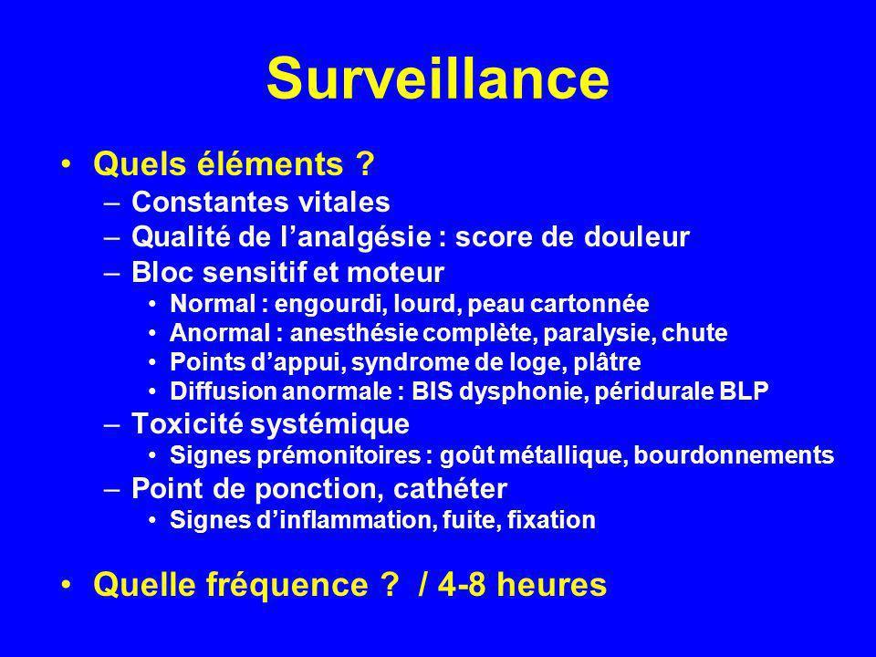 Surveillance Quels éléments .