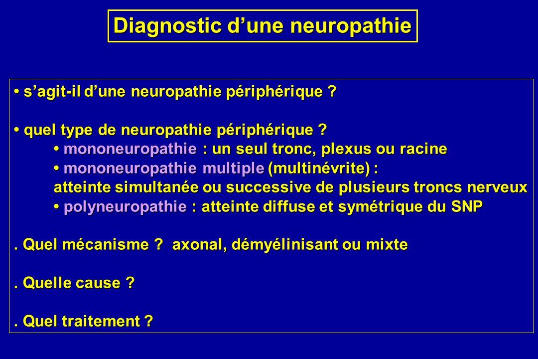 Diagnostic dune neuropathie sagit-il dune neuropathie périphérique ? sagit-il dune neuropathie périphérique ? quel type de neuropathie périphérique ?