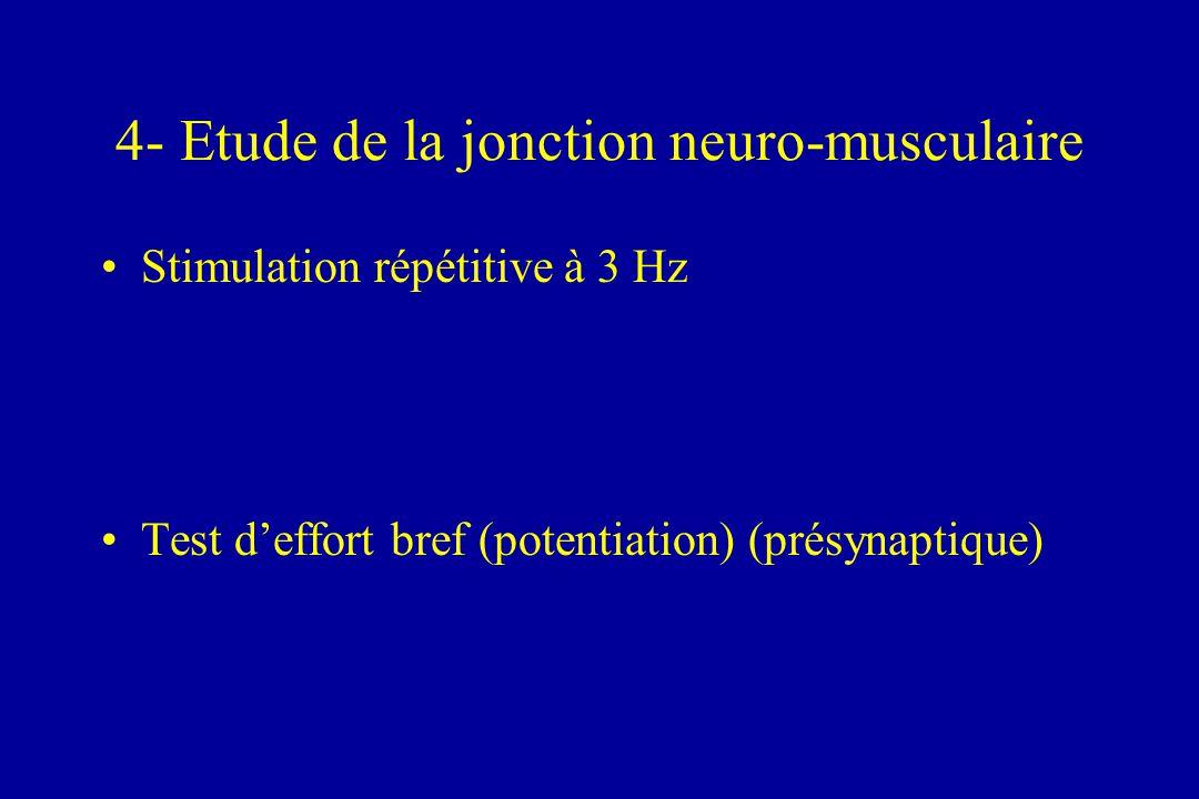 4- Etude de la jonction neuro-musculaire Stimulation répétitive à 3 Hz Test deffort bref (potentiation) (présynaptique)