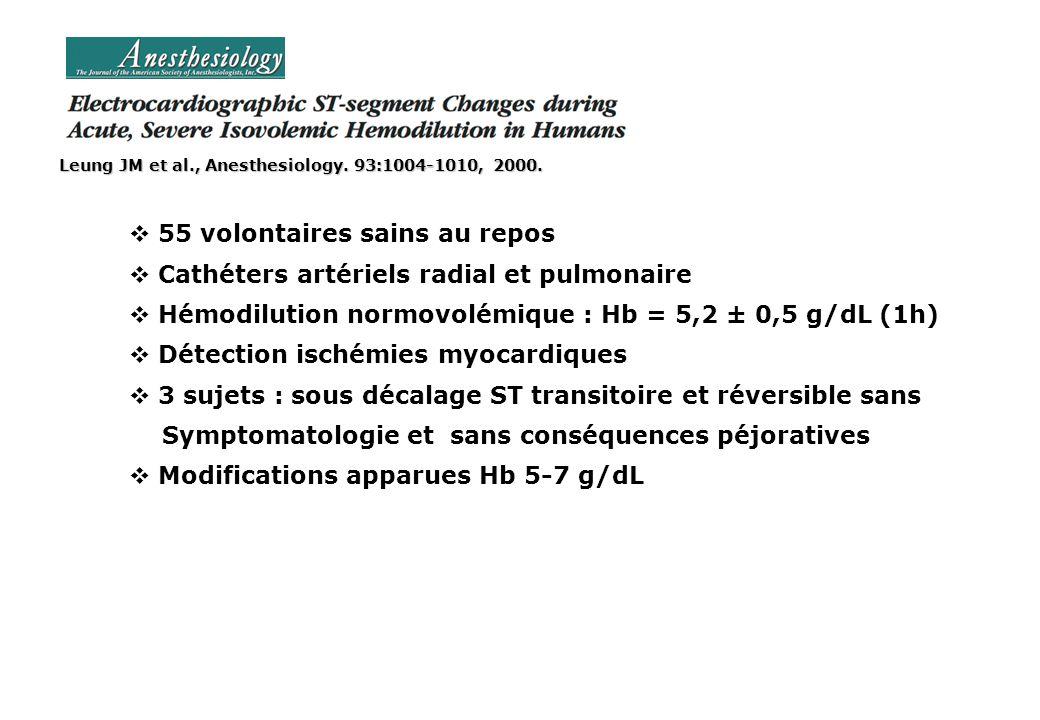 55 volontaires sains au repos Cathéters artériels radial et pulmonaire Hémodilution normovolémique : Hb = 5,2 ± 0,5 g/dL (1h) Détection ischémies myoc