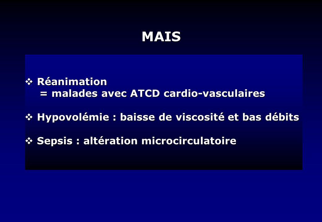 MAIS Réanimation Réanimation = malades avec ATCD cardio-vasculaires Hypovolémie : baisse de viscosité et bas débits Hypovolémie : baisse de viscosité