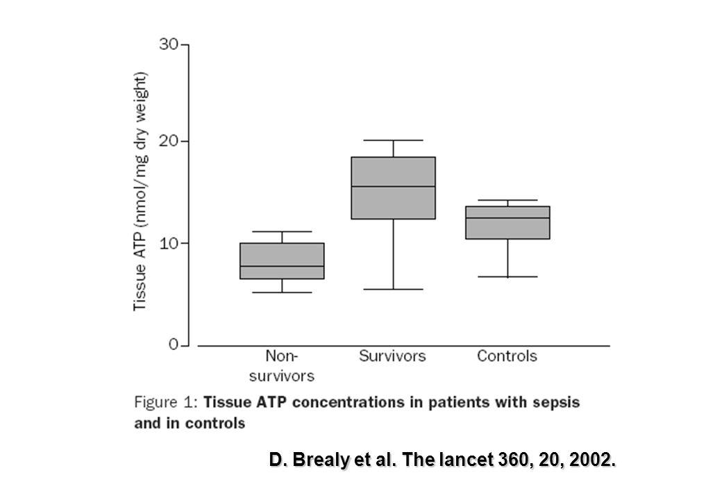D. Brealy et al. The lancet 360, 20, 2002.