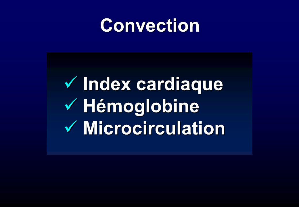 Index cardiaque Index cardiaque Hémoglobine Hémoglobine Microcirculation Microcirculation Convection