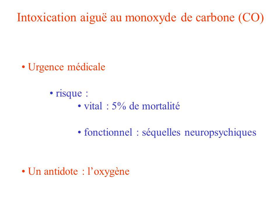 Intoxication aiguë au monoxyde de carbone (CO) Urgence médicale risque : vital : 5% de mortalité fonctionnel : séquelles neuropsychiques Un antidote :