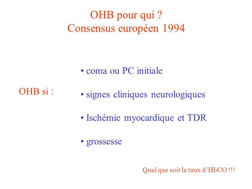 OHB pour qui ? Consensus européen 1994 OHB si : coma ou PC initiale signes cliniques neurologiques Ischémie myocardique et TDR grossesse Quel que soit