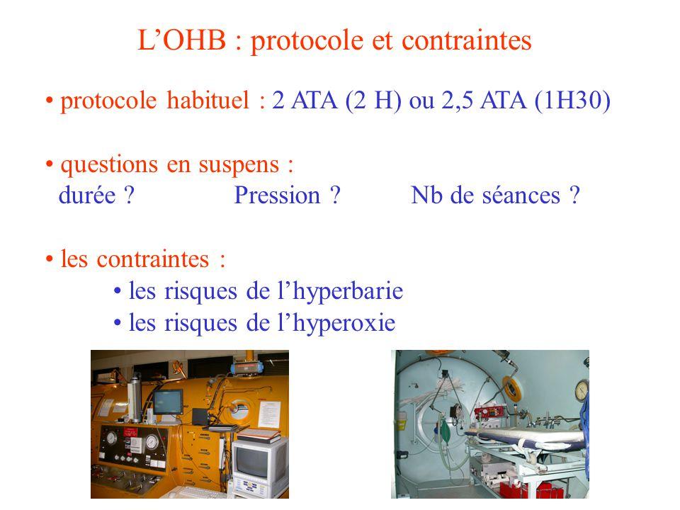 LOHB : protocole et contraintes protocole habituel : 2 ATA (2 H) ou 2,5 ATA (1H30) questions en suspens : durée ? Pression ? Nb de séances ? les contr