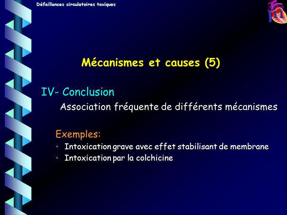 11 Mécanismes et causes (5) IV- Conclusion Association fréquente de différents mécanismes Association fréquente de différents mécanismesExemples: Into