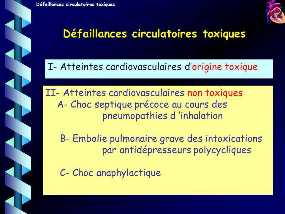 12 I- Atteintes cardiovasculaires dorigine toxique II- Atteintes cardiovasculaires non toxiques A- Choc septique précoce au cours des pneumopathies d
