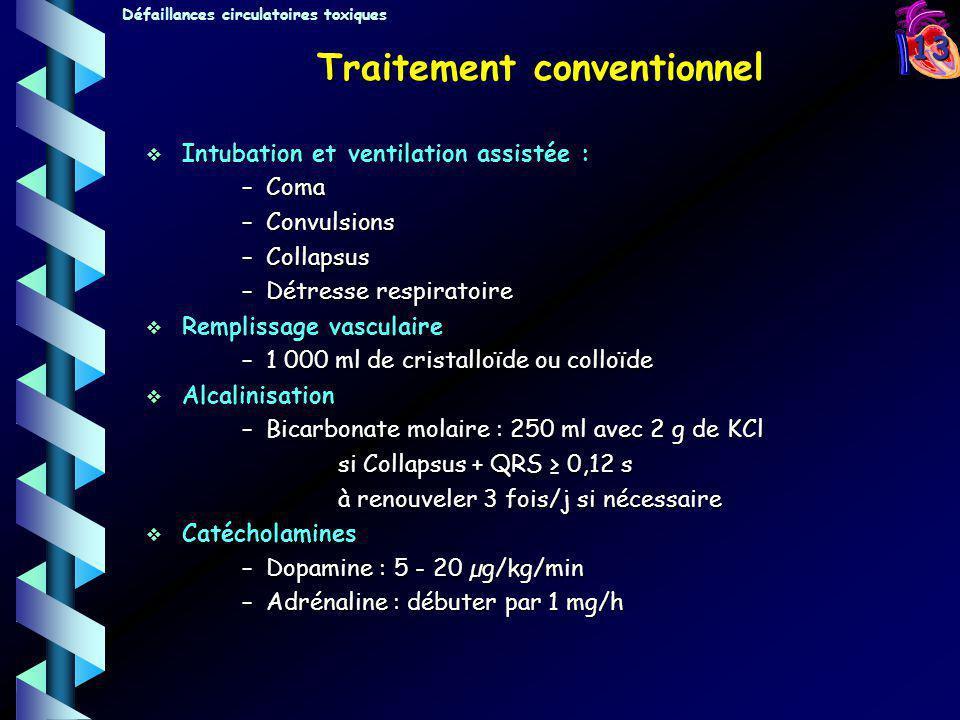 13 Intubation et ventilation assistée : Intubation et ventilation assistée : –Coma –Convulsions –Collapsus –Détresse respiratoire Remplissage vasculai