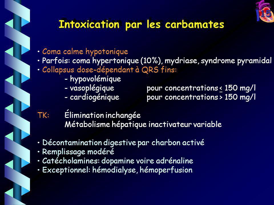 15 Intoxication par les carbamates Coma calme hypotonique Parfois: coma hypertonique (10%), mydriase, syndrome pyramidal Collapsus dose-dépendant à QR