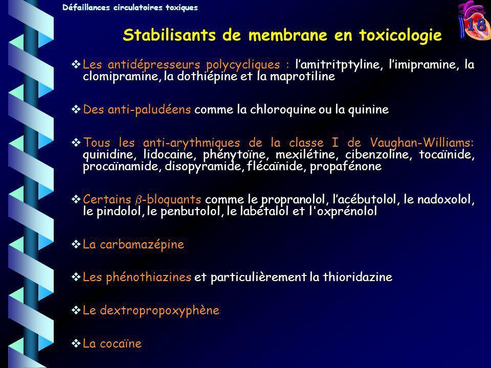 18 Stabilisants de membrane en toxicologie Les antidépresseurs polycycliques : lamitritptyline, limipramine, la clomipramine, la dothiépine et la mapr