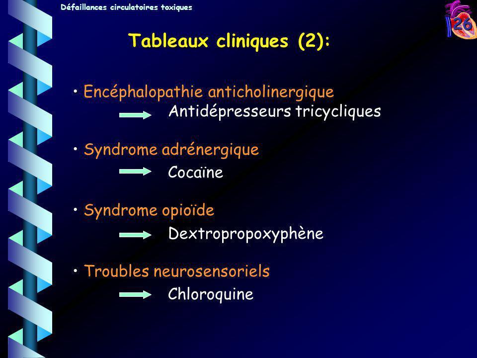 26 Tableaux cliniques (2): Encéphalopathie anticholinergique Antidépresseurs tricycliques Syndrome adrénergique Cocaïne Syndrome opioïde Dextropropoxy