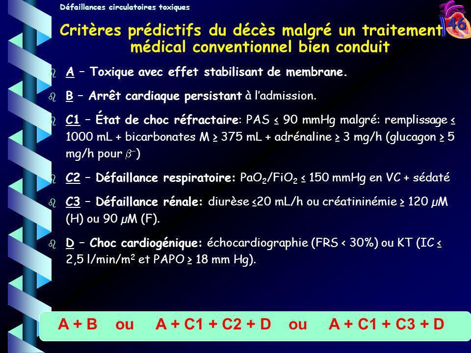 46 Critères prédictifs du décès malgré un traitement médical conventionnel bien conduit b b A – Toxique avec effet stabilisant de membrane. b b B – Ar