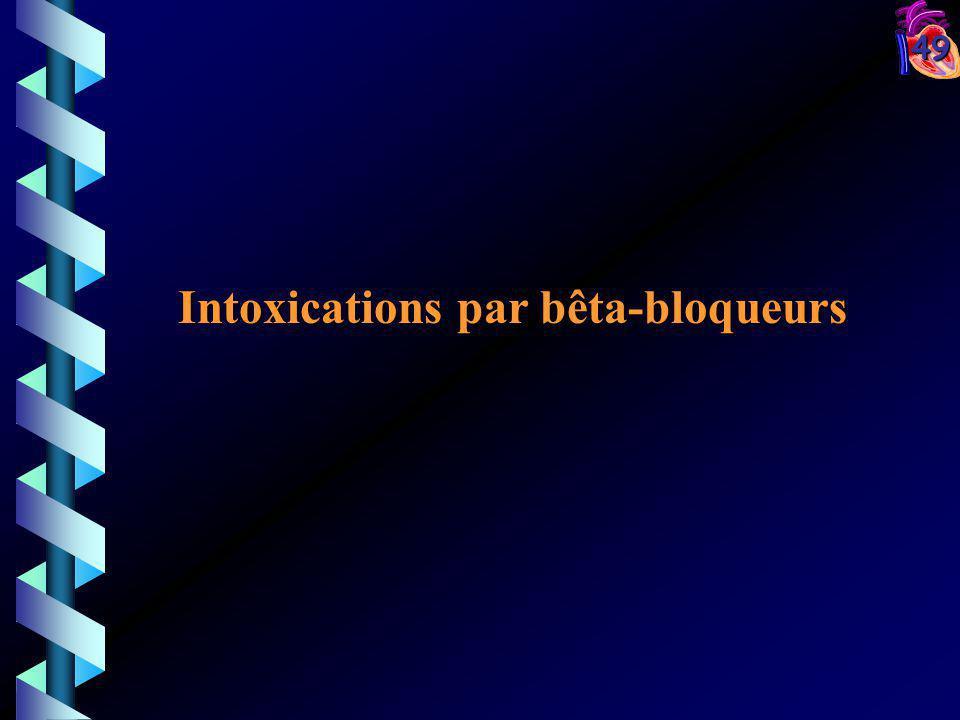 49 Intoxications par bêta-bloqueurs