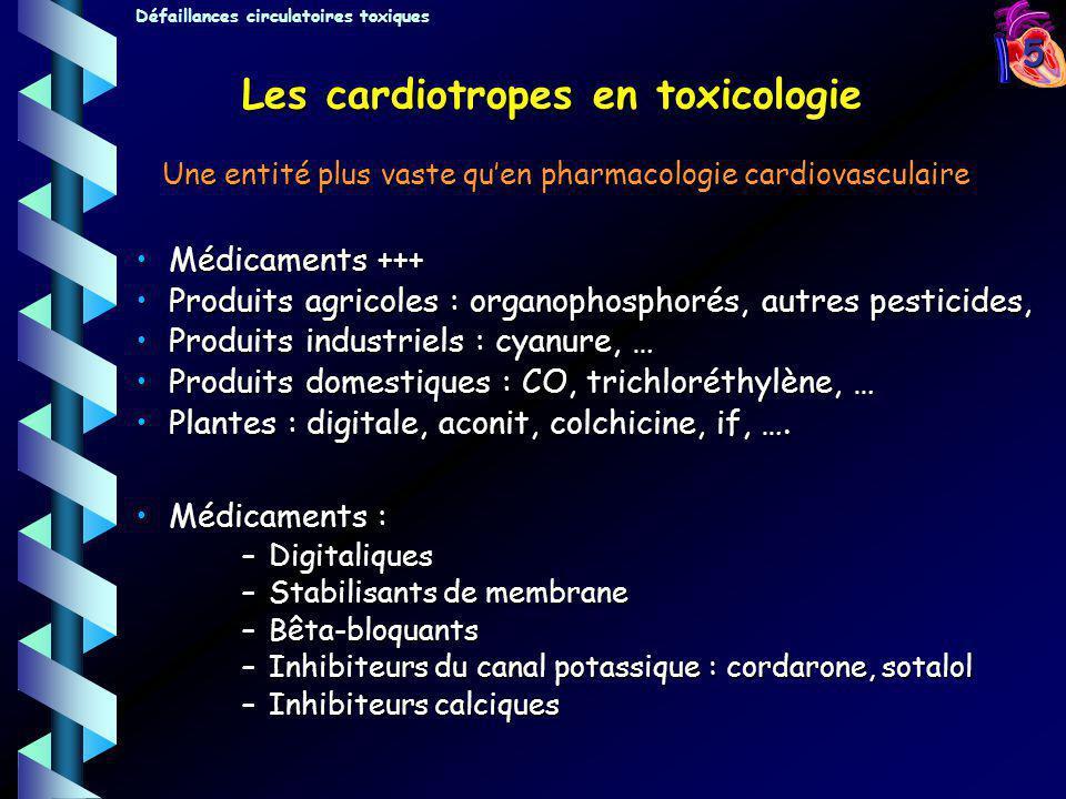 5 Les cardiotropes en toxicologie Médicaments +++Médicaments +++ Produits agricoles : organophosphorés, autres pesticides,Produits agricoles : organop