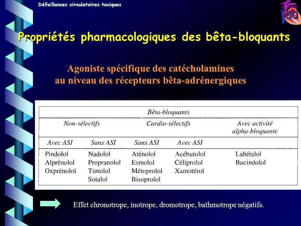 50 Propriétés pharmacologiques des bêta-bloquants Agoniste spécifique des catécholamines au niveau des récepteurs bêta-adrénergiques Effet chronotrope