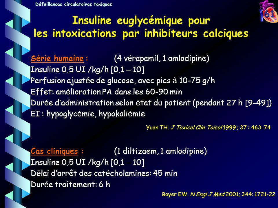 61 S é rie humaine : (4 v é rapamil, 1 amlodipine) Insuline 0,5 UI /kg/h [0,1 – 10] Perfusion ajust é e de glucose, avec pics à 10-75 g/h Effet: am é