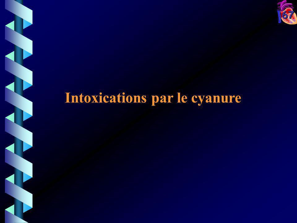 67 Intoxications par le cyanure