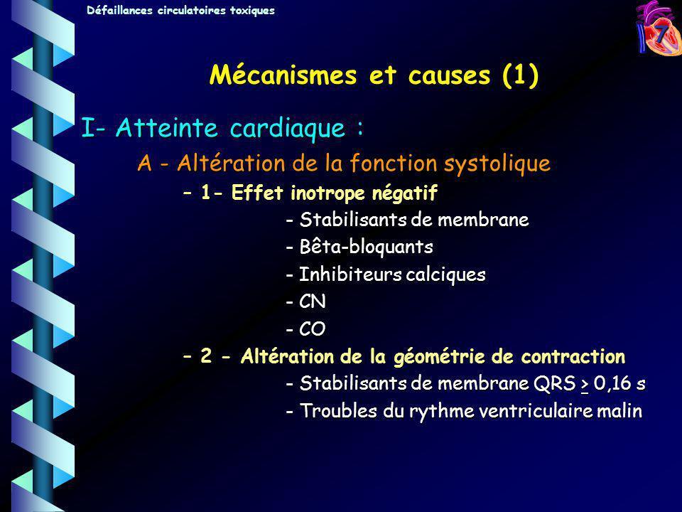 8 Mécanismes et causes (2) I- Atteinte cardiaque –B- Altération de la fonction diastolique - Digitaliques (rares) –C- Myocardites toxiques : - Éthylène glycol - Organophosphorés - Colchicine –D- Nécrose myocardique - CO - Cocaïne Défaillances circulatoires toxiques