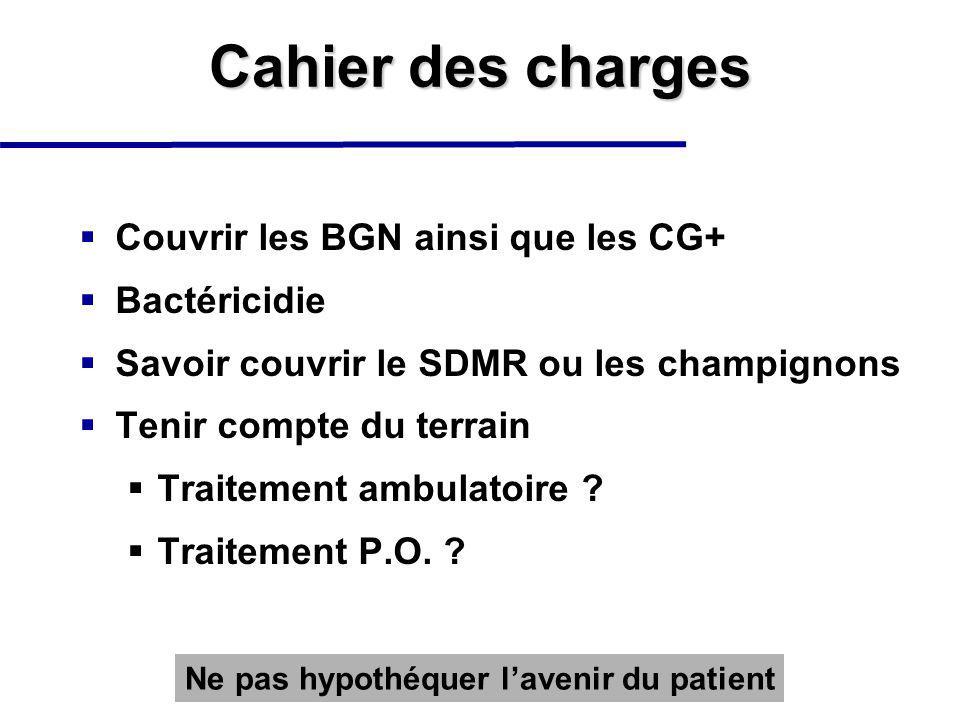 Cahier des charges Couvrir les BGN ainsi que les CG+ Bactéricidie Savoir couvrir le SDMR ou les champignons Tenir compte du terrain Traitement ambulat