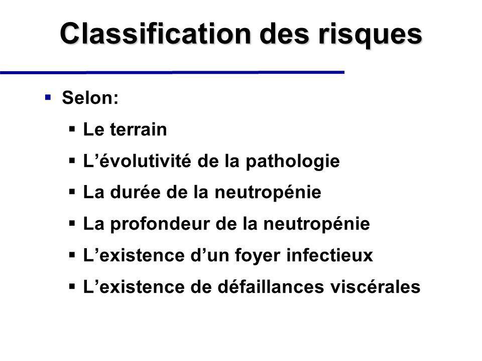 Classification des risques Selon: Le terrain Lévolutivité de la pathologie La durée de la neutropénie La profondeur de la neutropénie Lexistence dun f