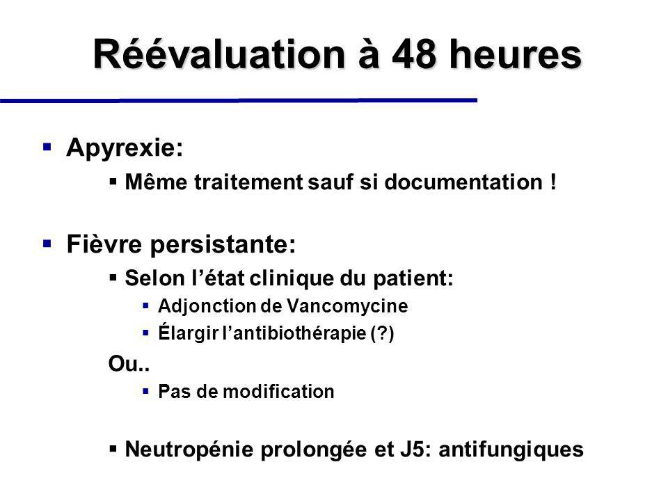 Réévaluation à 48 heures Apyrexie: Même traitement sauf si documentation ! Fièvre persistante: Selon létat clinique du patient: Adjonction de Vancomyc