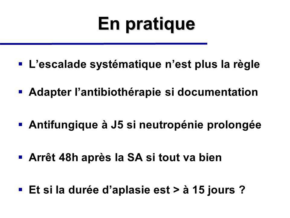 En pratique Lescalade systématique nest plus la règle Adapter lantibiothérapie si documentation Antifungique à J5 si neutropénie prolongée Arrêt 48h a