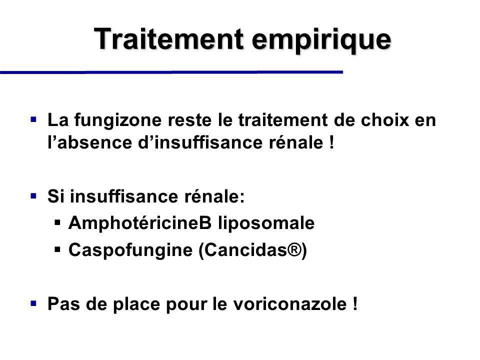 Traitement empirique La fungizone reste le traitement de choix en labsence dinsuffisance rénale ! Si insuffisance rénale: AmphotéricineB liposomale Ca