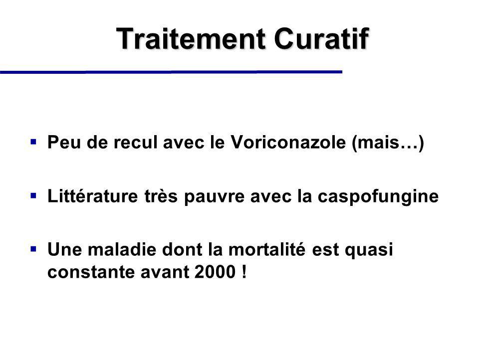 Traitement Curatif Peu de recul avec le Voriconazole (mais…) Littérature très pauvre avec la caspofungine Une maladie dont la mortalité est quasi constante avant 2000 !