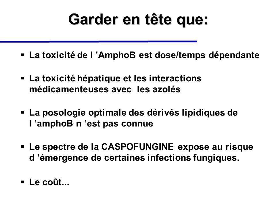 Garder en tête que: La toxicité de l AmphoB est dose/temps dépendante La toxicité hépatique et les interactions médicamenteuses avec les azolés La pos