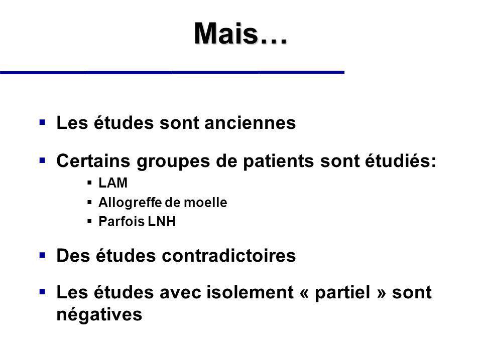 Mais… Les études sont anciennes Certains groupes de patients sont étudiés: LAM Allogreffe de moelle Parfois LNH Des études contradictoires Les études avec isolement « partiel » sont négatives