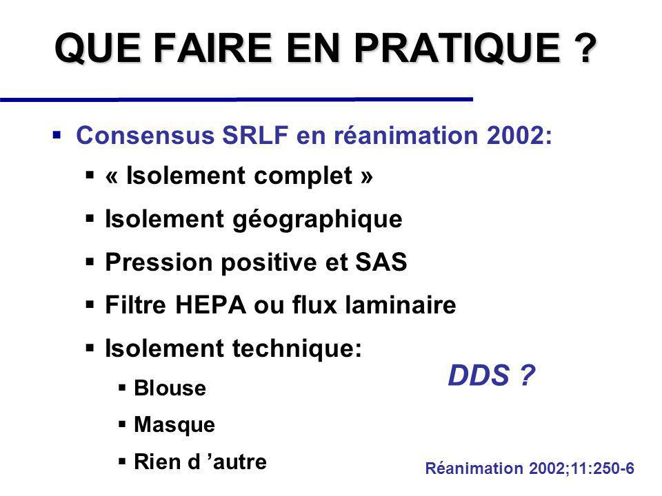 Consensus SRLF en réanimation 2002: « Isolement complet » Isolement géographique Pression positive et SAS Filtre HEPA ou flux laminaire Isolement technique: Blouse Masque Rien d autre QUE FAIRE EN PRATIQUE .