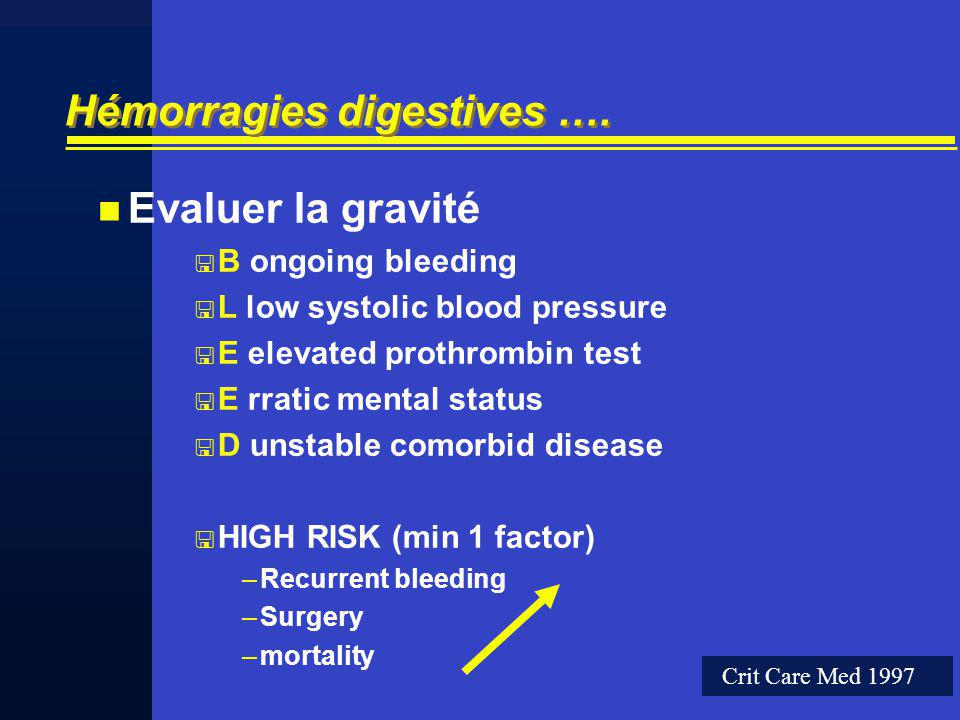 Hémorragies digestives …. Evaluer la gravité B ongoing bleeding L low systolic blood pressure E elevated prothrombin test E rratic mental status D uns