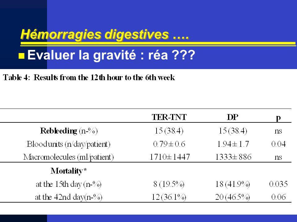 Hémorragies digestives …. Evaluer la gravité : réa ??? Lancet 1997