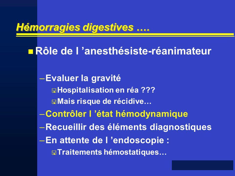 Hémorragies digestives …. Rôle de l anesthésiste-réanimateur –Evaluer la gravité Hospitalisation en réa ??? Mais risque de récidive… –Contrôler l état