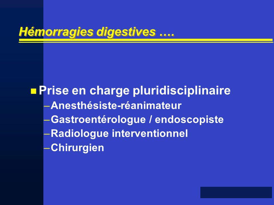 Hémorragies digestives ….