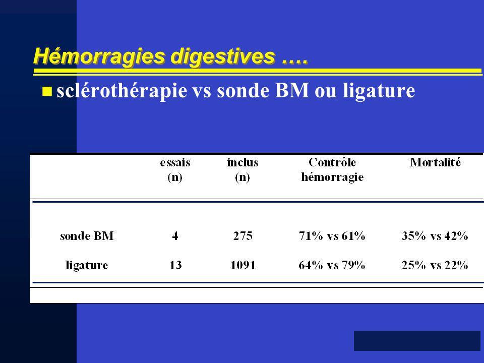 Hémorragies digestives …. sclérothérapie vs sonde BM ou ligature