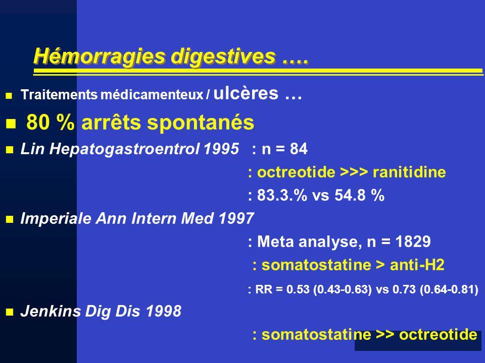 Hémorragies digestives …. Traitements médicamenteux / ulcères … 80 % arrêts spontanés Lin Hepatogastroentrol 1995 : n = 84 : octreotide >>> ranitidine