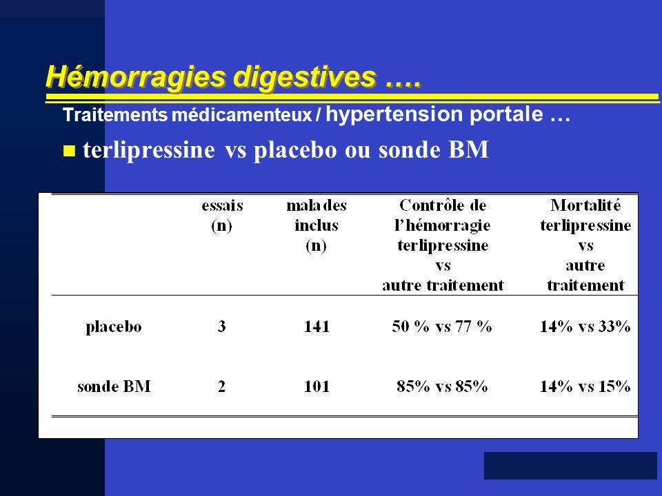 Hémorragies digestives …. Traitements médicamenteux / hypertension portale … terlipressine vs placebo ou sonde BM