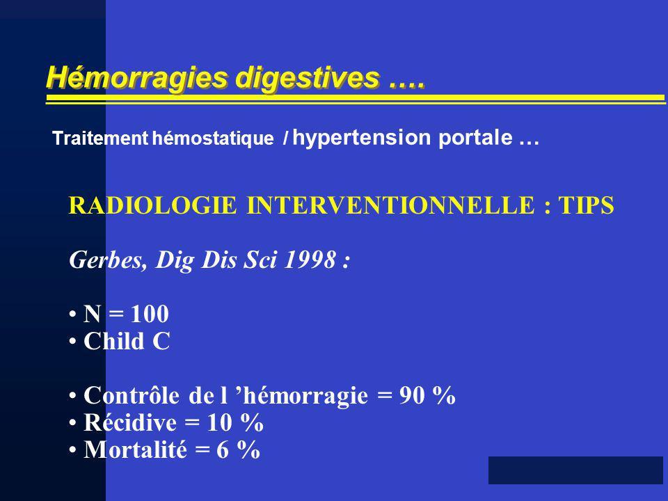 Hémorragies digestives …. Traitement hémostatique / hypertension portale … RADIOLOGIE INTERVENTIONNELLE : TIPS Gerbes, Dig Dis Sci 1998 : N = 100 Chil