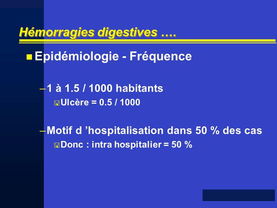 Hémorragies digestives …. Epidémiologie - Fréquence –1 à 1.5 / 1000 habitants Ulcère = 0.5 / 1000 –Motif d hospitalisation dans 50 % des cas Donc : in