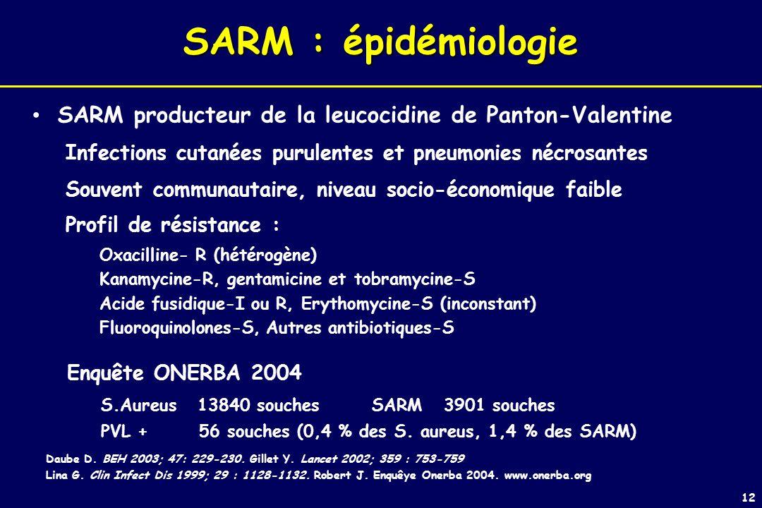 12 SARM : épidémiologie SARM producteur de la leucocidine de Panton-Valentine Infections cutanées purulentes et pneumonies nécrosantes Souvent communautaire, niveau socio-économique faible Profil de résistance : Oxacilline- R (hétérogène) Kanamycine-R, gentamicine et tobramycine-S Acide fusidique-I ou R, Erythomycine-S (inconstant) Fluoroquinolones-S, Autres antibiotiques-S Daube D.