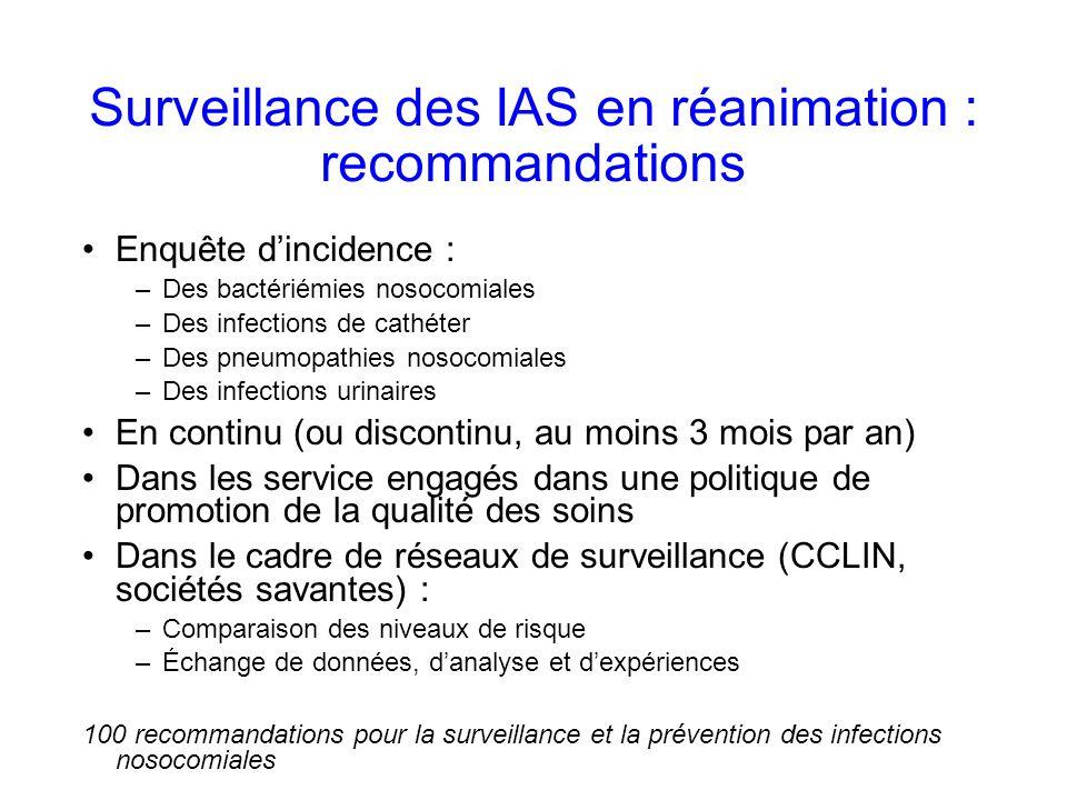Surveillance des IAS en réanimation : recommandations Enquête dincidence : –Des bactériémies nosocomiales –Des infections de cathéter –Des pneumopathies nosocomiales –Des infections urinaires En continu (ou discontinu, au moins 3 mois par an) Dans les service engagés dans une politique de promotion de la qualité des soins Dans le cadre de réseaux de surveillance (CCLIN, sociétés savantes) : –Comparaison des niveaux de risque –Échange de données, danalyse et dexpériences 100 recommandations pour la surveillance et la prévention des infections nosocomiales