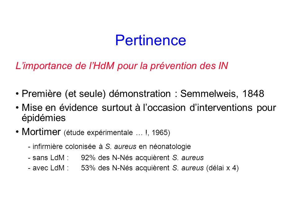 Pertinence Limportance de lHdM pour la prévention des IN Première (et seule) démonstration : Semmelweis, 1848 Mise en évidence surtout à loccasion dinterventions pour épidémies Mortimer (étude expérimentale … !, 1965) - infirmière colonisée à S.