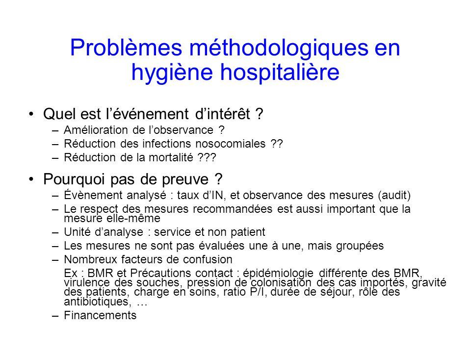 Problèmes méthodologiques en hygiène hospitalière Quel est lévénement dintérêt .