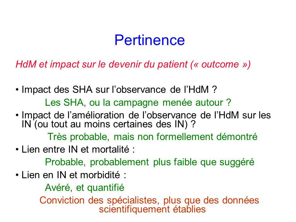 Pertinence HdM et impact sur le devenir du patient (« outcome ») Impact des SHA sur lobservance de lHdM .